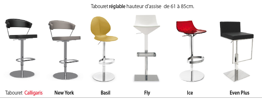 tabouret bar cuisine table et bar reglable spoon kartell. Black Bedroom Furniture Sets. Home Design Ideas