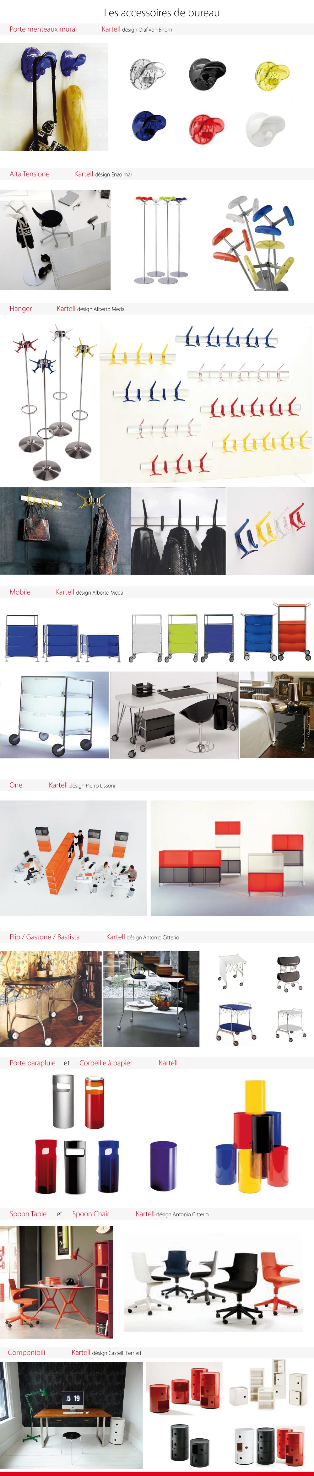 Cuisine salle de bain rangement living dressing fabricant for Accessoire de bureau professionnel