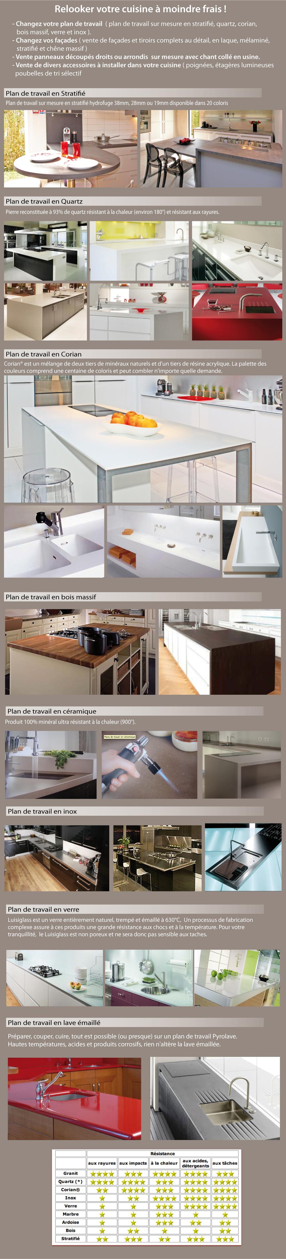 cuisine salle de bain rangement living dressing fabricant cuisine salle de bain rangement living. Black Bedroom Furniture Sets. Home Design Ideas