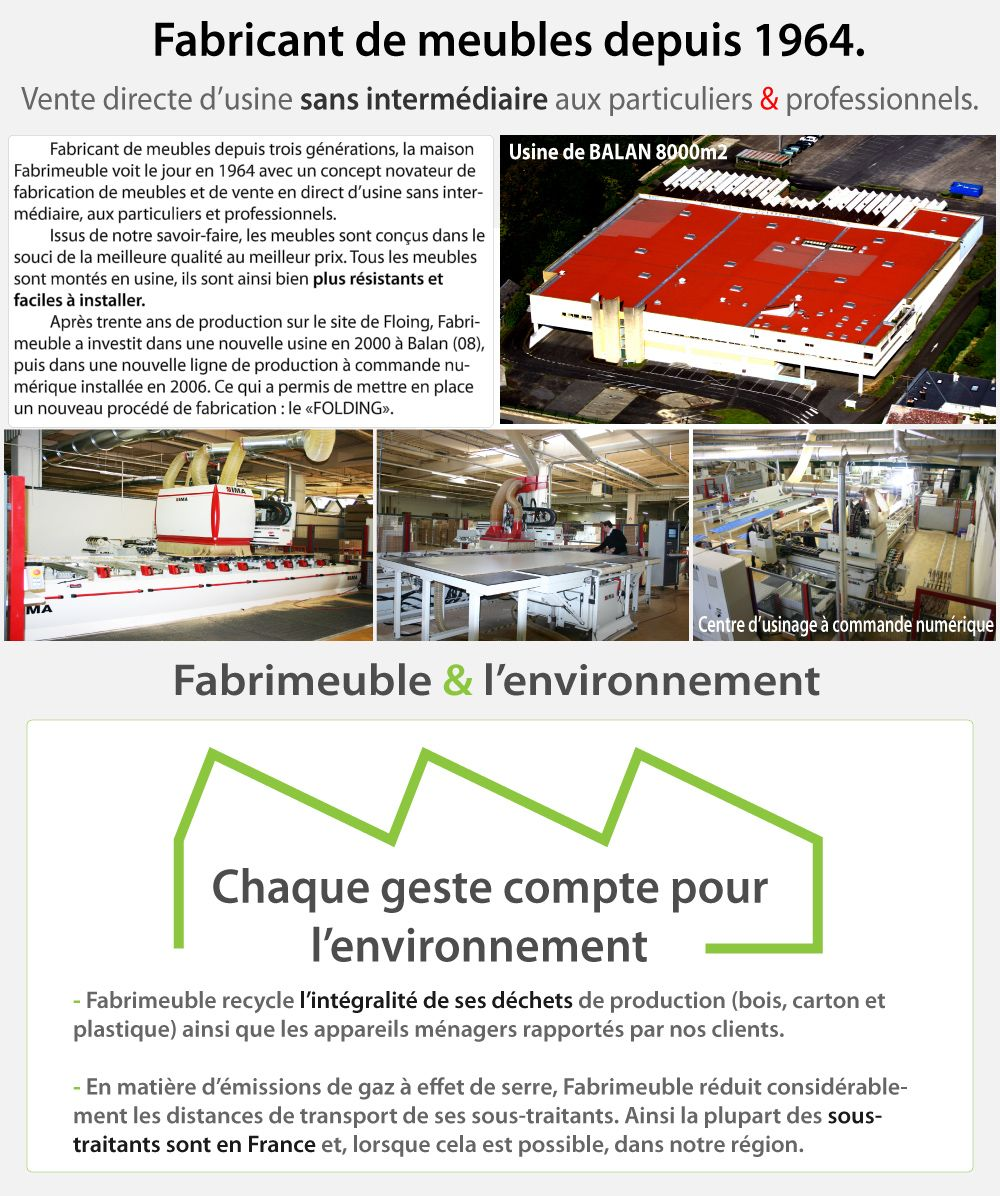 Usine de fabrication de meuble les for Meuble salle de bain design usine
